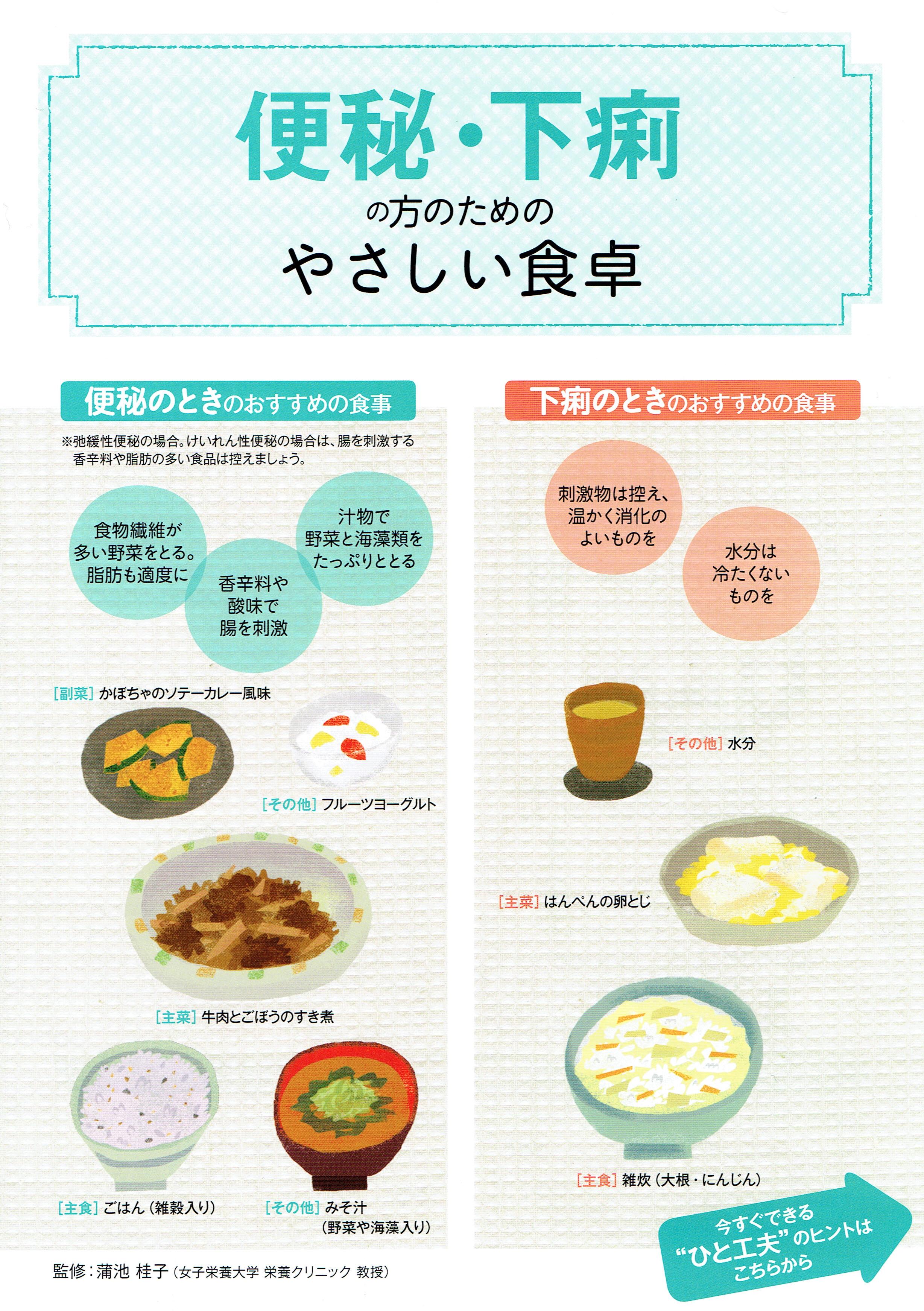 胃腸 炎 食べ物