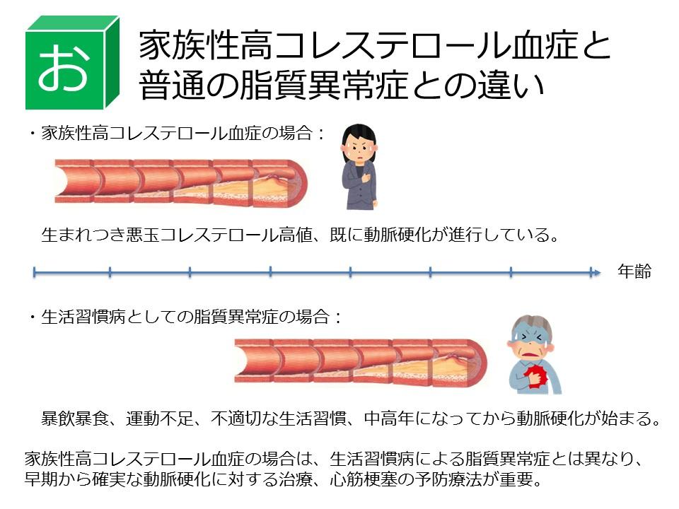 家族性高コレステロール血症(ホモ接合体)(指定 …